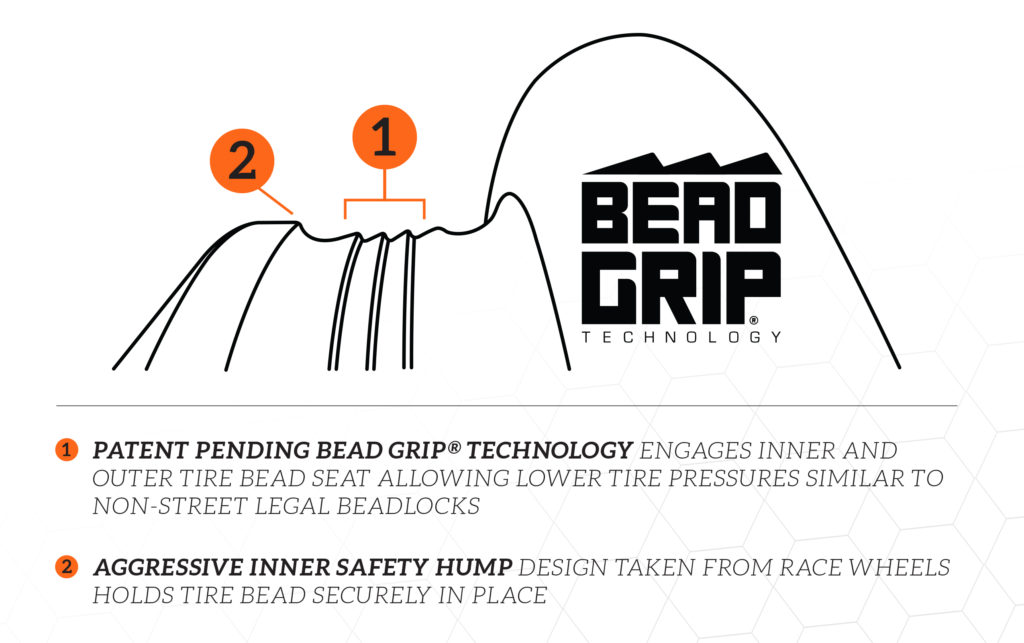 method bead grip